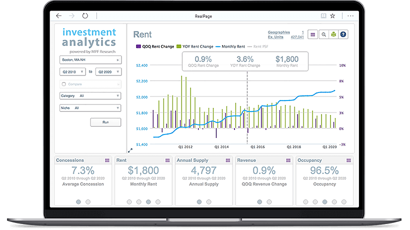 Investments Analytics