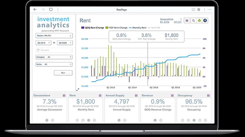 Investments Analytics